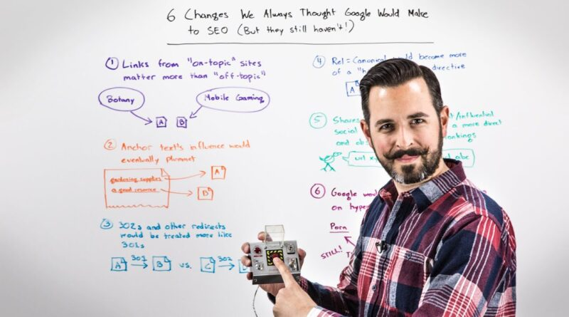 6 Changes We Thought Google Would Make to SEO But They Still Haven't – Whiteboard Friday
